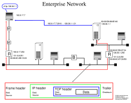 Enterprise Network (Tekening)